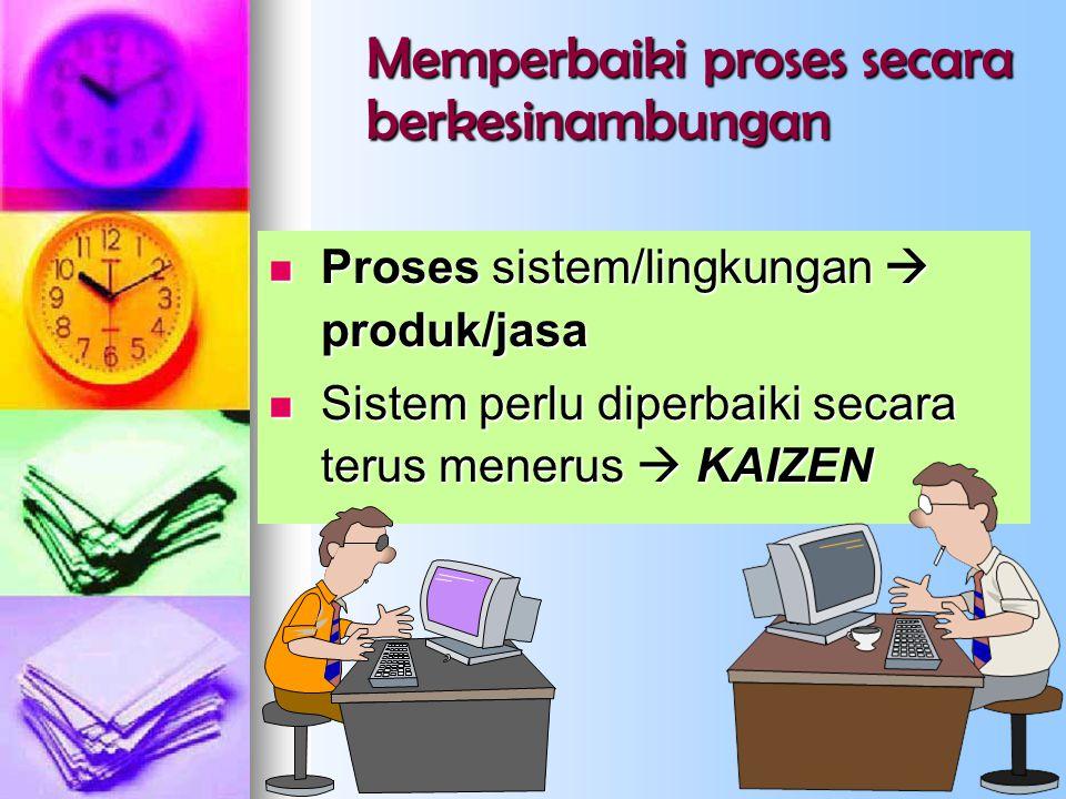 Memperbaiki proses secara berkesinambungan