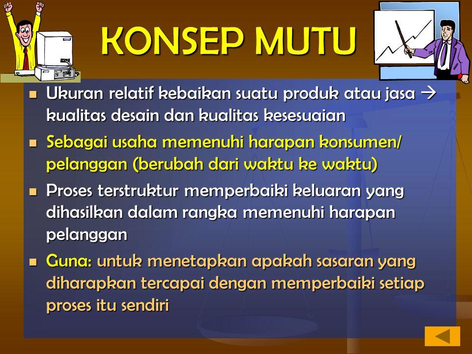 KONSEP MUTU Ukuran relatif kebaikan suatu produk atau jasa  kualitas desain dan kualitas kesesuaian.