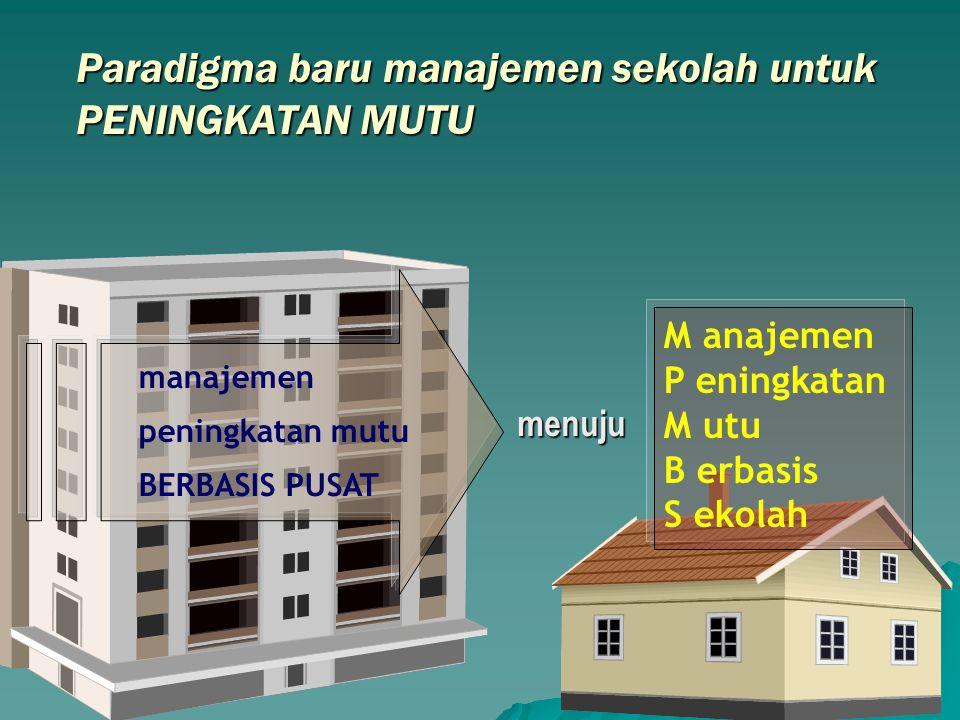 Paradigma baru manajemen sekolah untuk PENINGKATAN MUTU