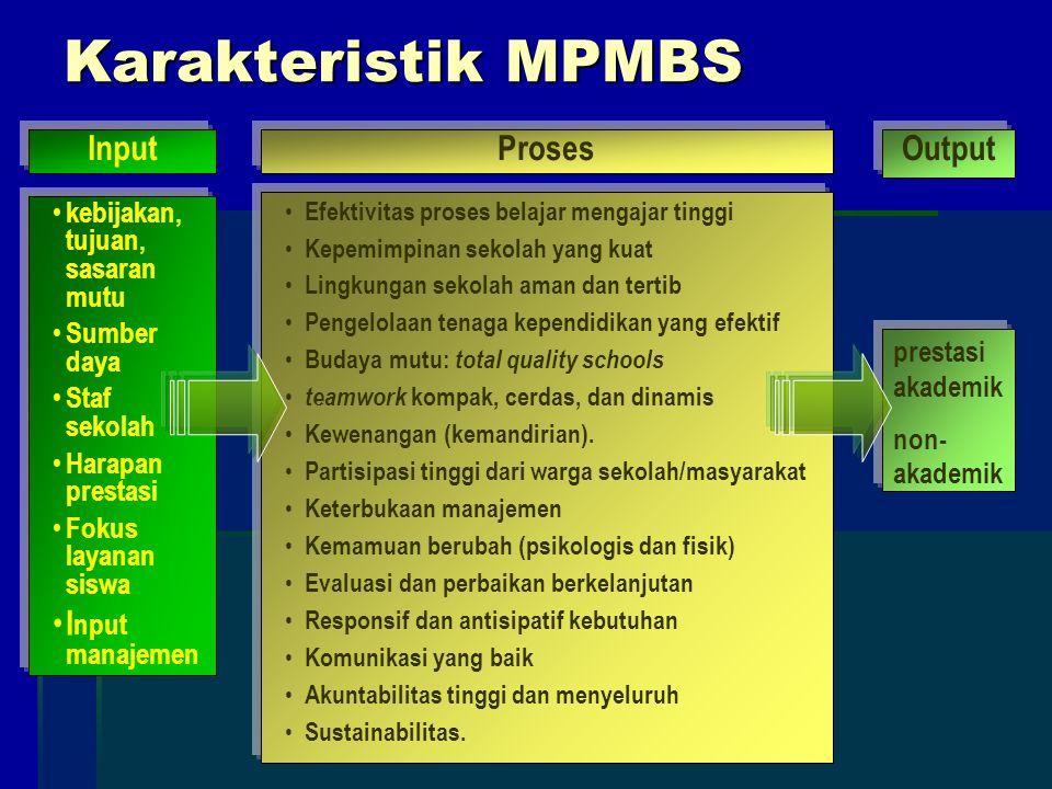 Karakteristik MPMBS Input Proses Output Input manajemen