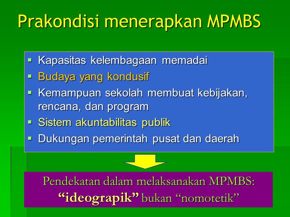 Prakondisi menerapkan MPMBS