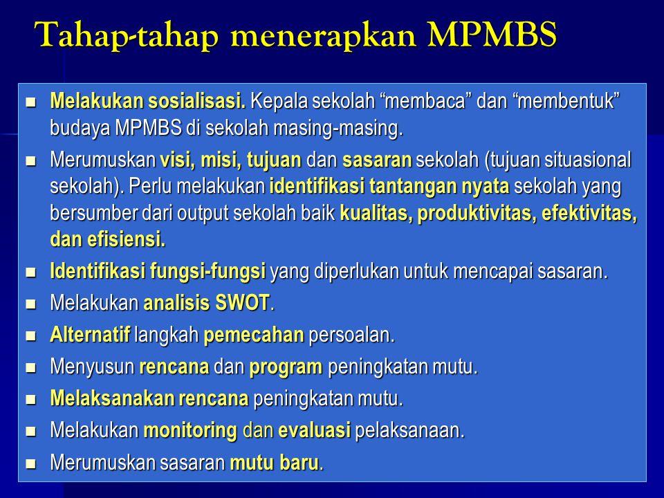 Tahap-tahap menerapkan MPMBS