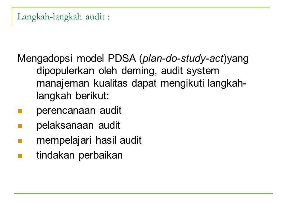 Langkah-langkah audit :