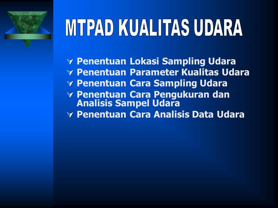 MTPAD KUALITAS UDARA Penentuan Lokasi Sampling Udara