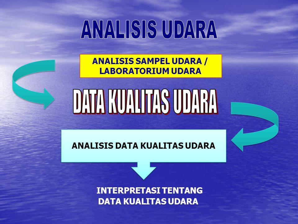 DATA KUALITAS UDARA ANALISIS UDARA INTERPRETASI TENTANG