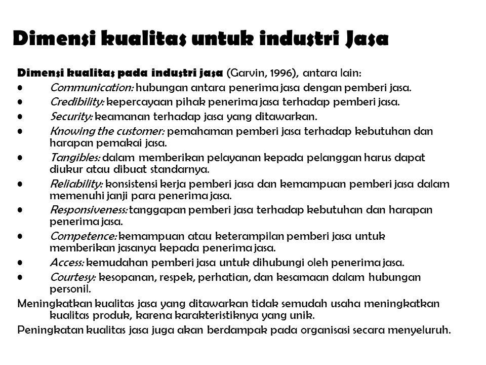 Dimensi kualitas untuk industri Jasa