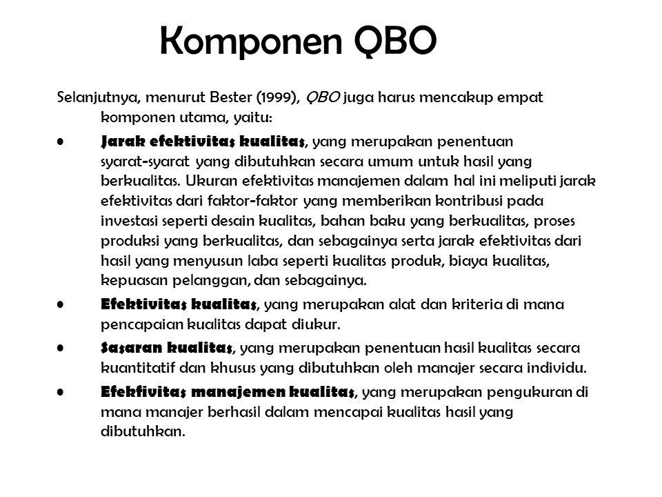 Komponen QBO Selanjutnya, menurut Bester (1999), QBO juga harus mencakup empat komponen utama, yaitu:
