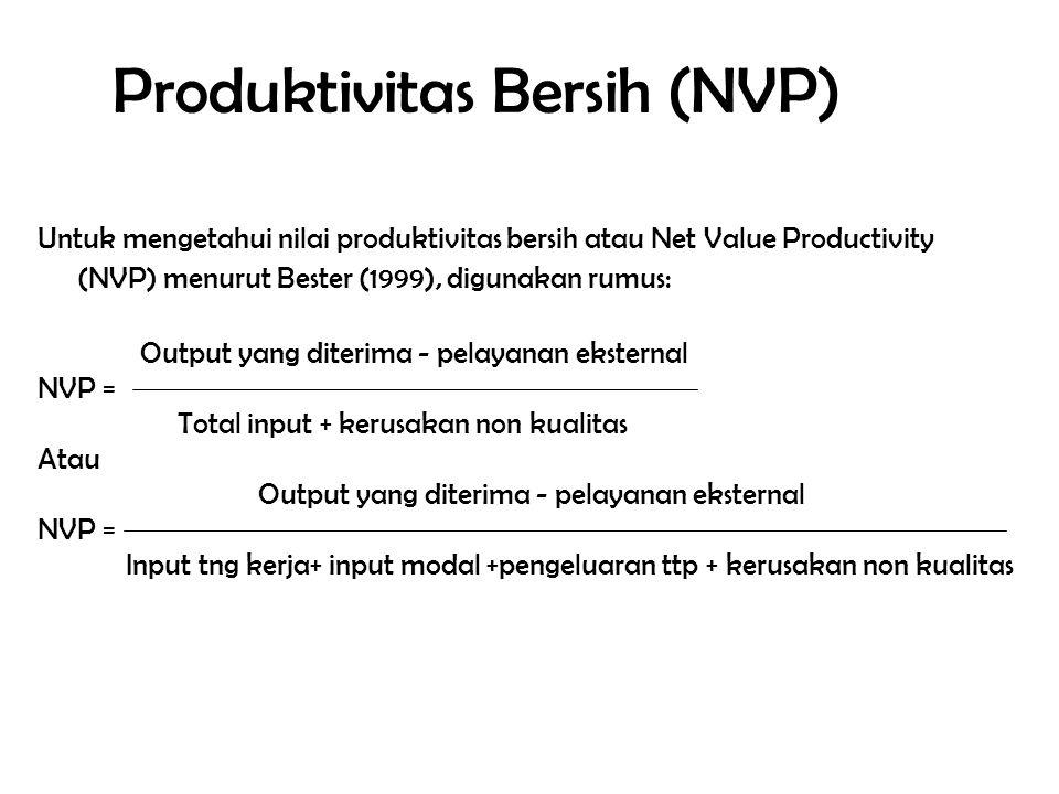 Produktivitas Bersih (NVP)