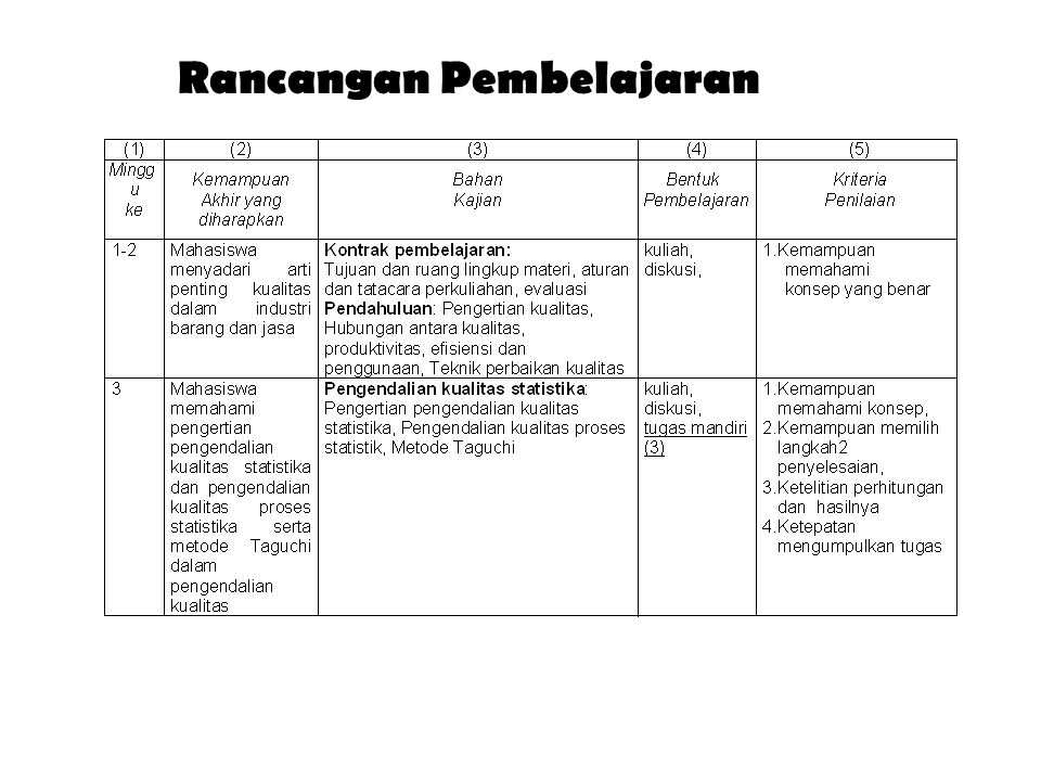 Rancangan Pembelajaran