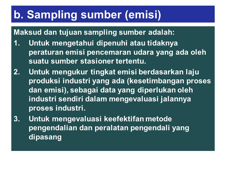 b. Sampling sumber (emisi)