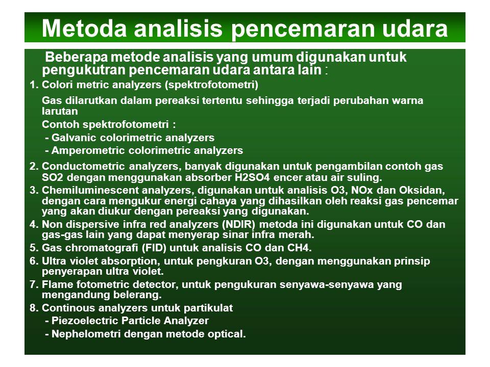 Metoda analisis pencemaran udara