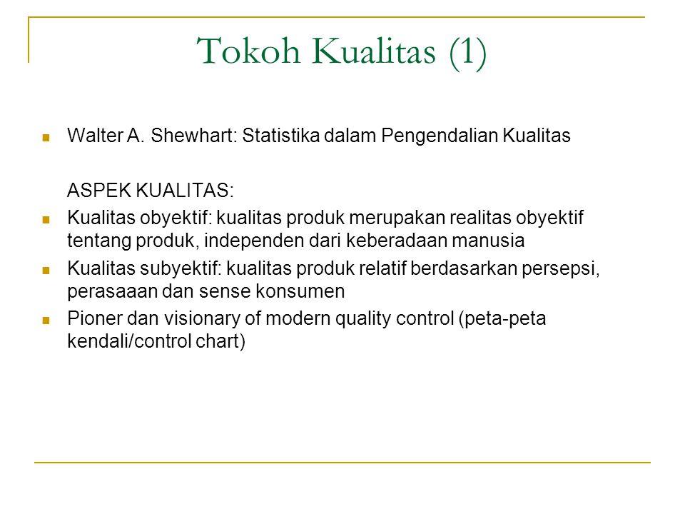 Tokoh Kualitas (1) Walter A. Shewhart: Statistika dalam Pengendalian Kualitas. ASPEK KUALITAS: