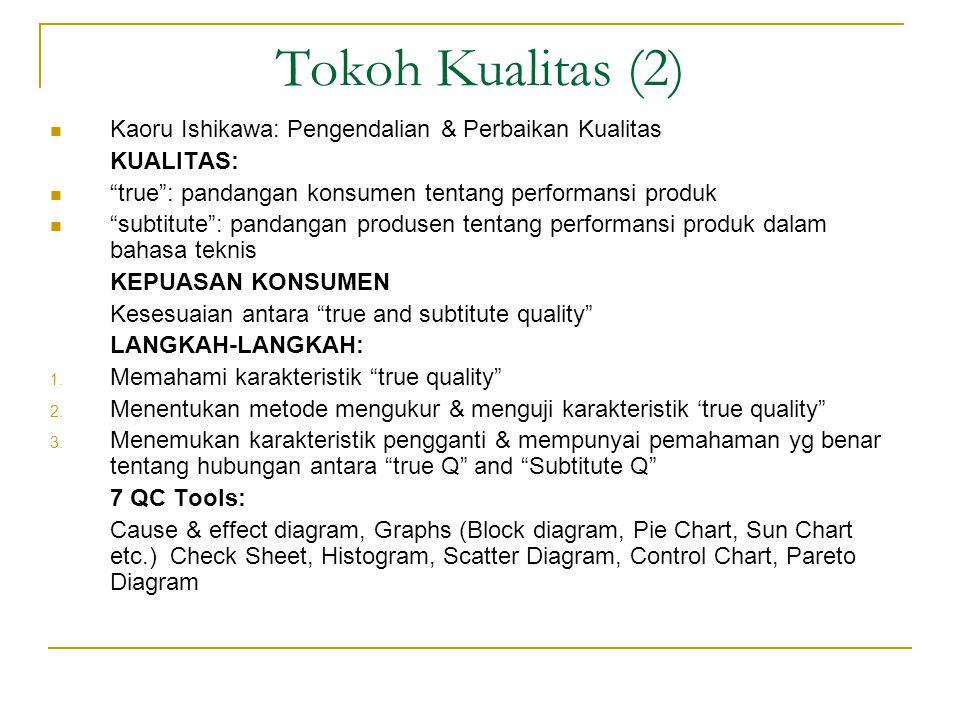 Tokoh Kualitas (2) Kaoru Ishikawa: Pengendalian & Perbaikan Kualitas