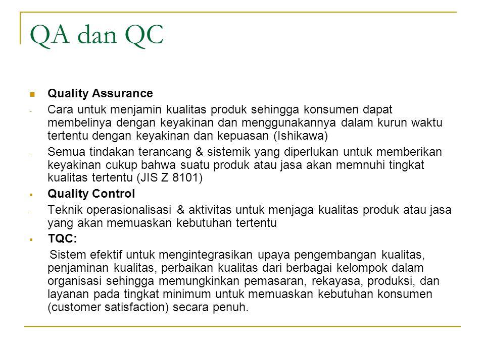 QA dan QC Quality Assurance