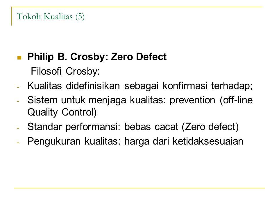 Philip B. Crosby: Zero Defect Filosofi Crosby: