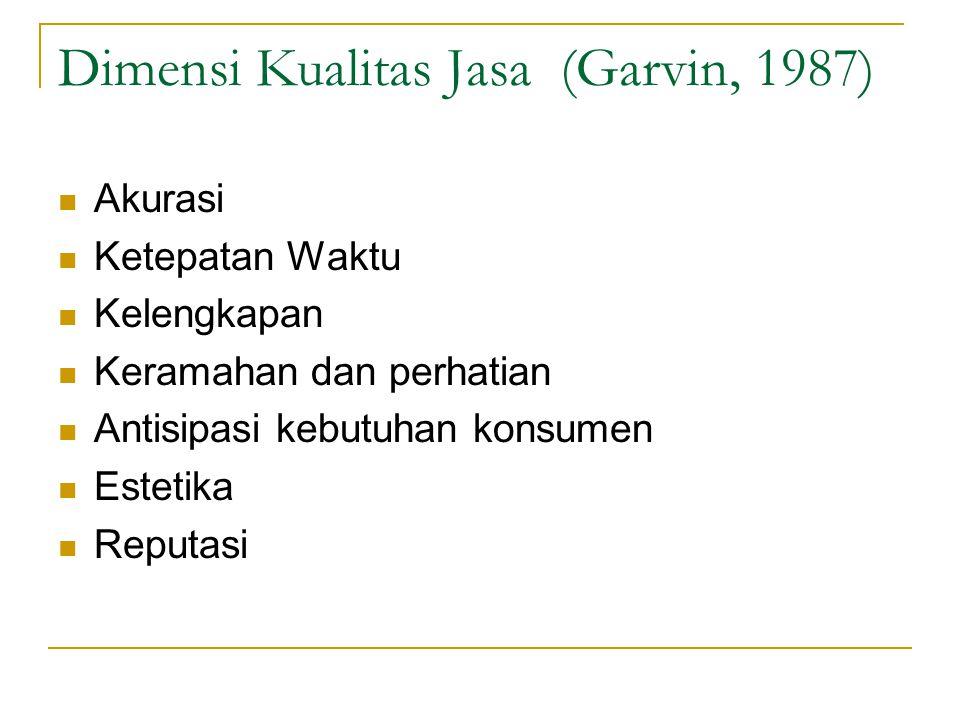 Dimensi Kualitas Jasa (Garvin, 1987)