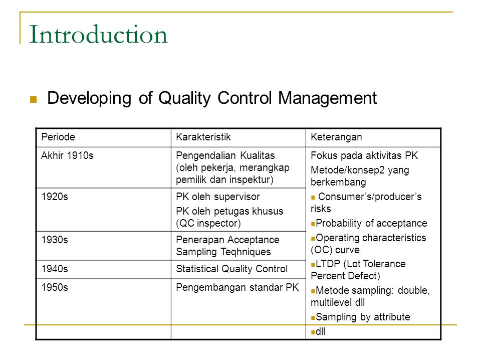 Introduction Developing of Quality Control Management Periode