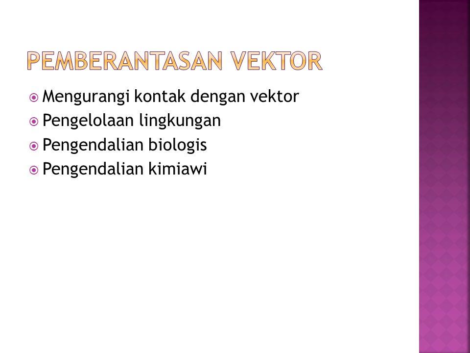Pemberantasan Vektor Mengurangi kontak dengan vektor