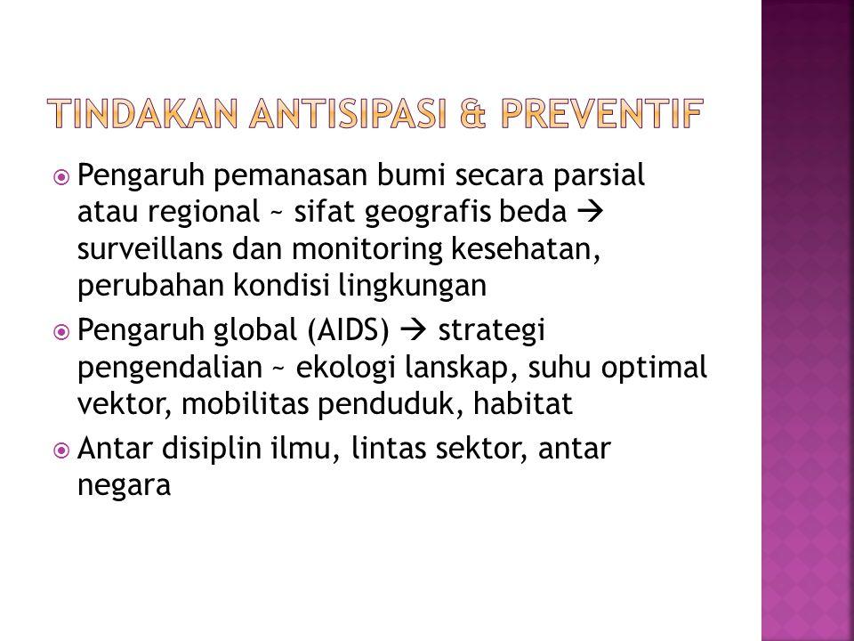 Tindakan Antisipasi & Preventif