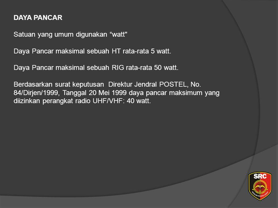 Diklat Senkom Pusat DAYA PANCAR Satuan yang umum digunakan watt
