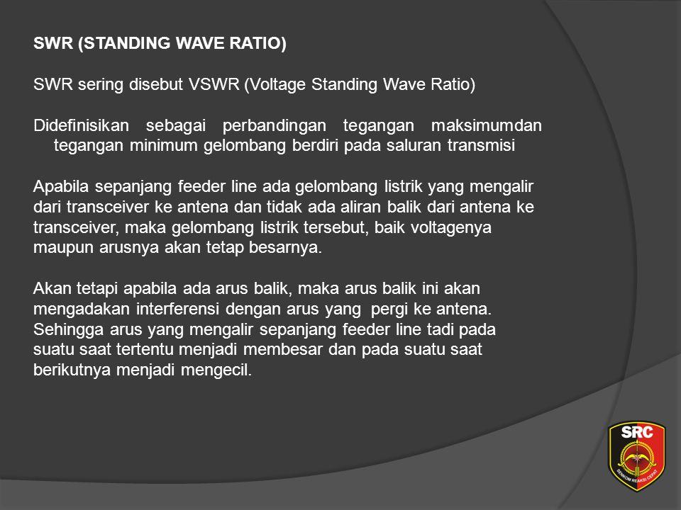 Diklat Senkom Pusat SWR (STANDING WAVE RATIO)