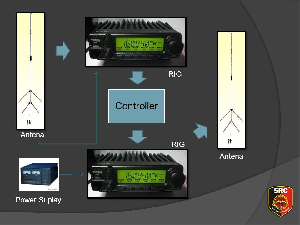 Diklat Senkom Pusat RIG Controller Antena RIG Antena Power Suplay
