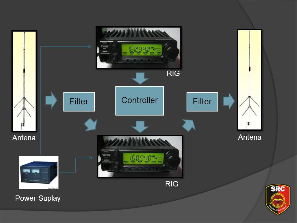 Diklat Senkom Pusat Controller Filter Filter RIG Antena Antena RIG