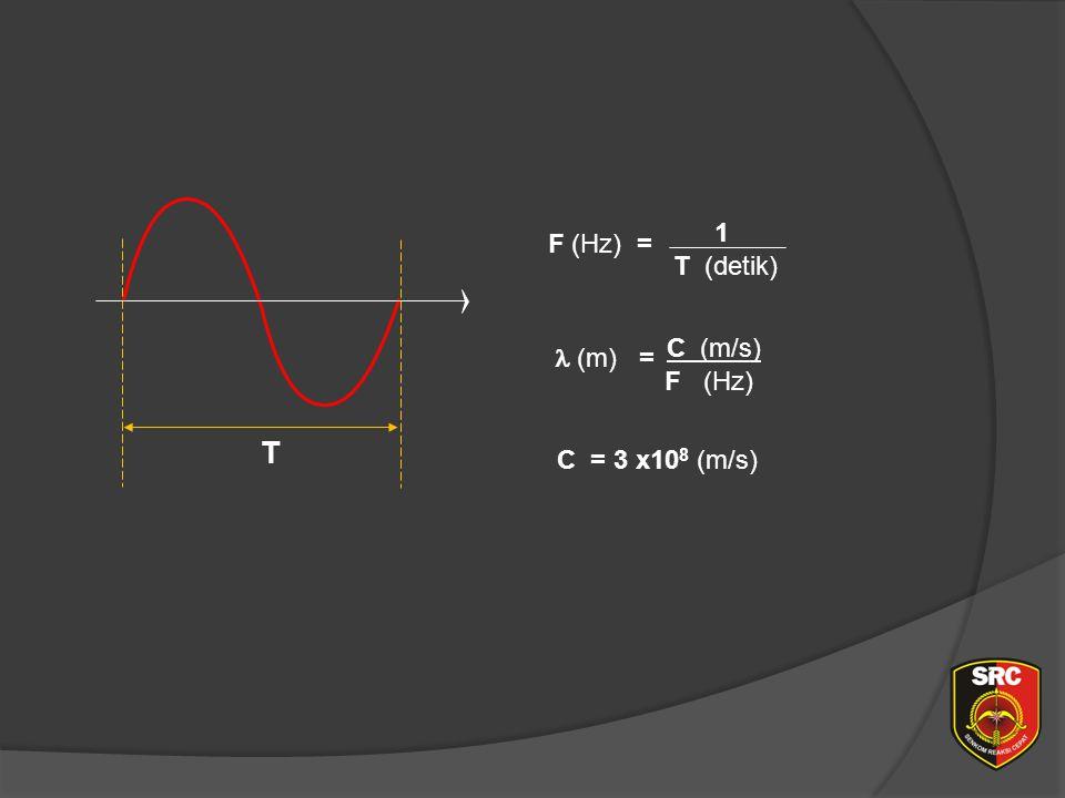 Diklat Senkom Pusat 1 C (m/s) T F (Hz) = T (detik) l (m) = F (Hz)