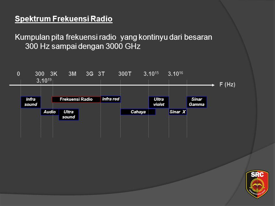 Diklat Senkom Pusat Spektrum Frekuensi Radio