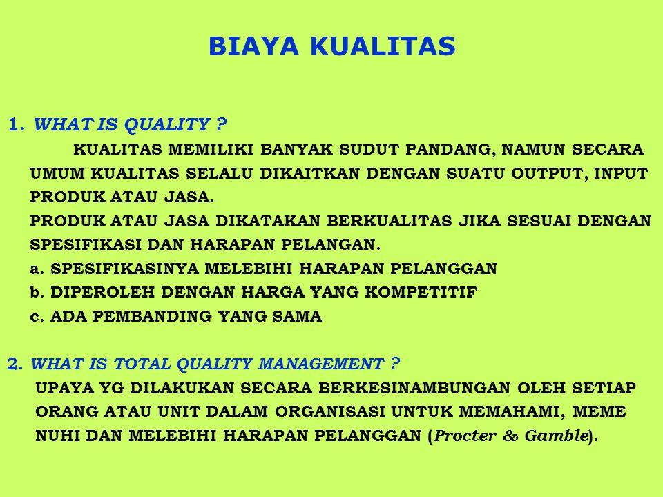 BIAYA KUALITAS 1. WHAT IS QUALITY