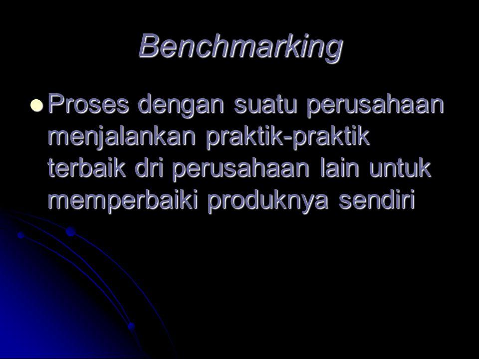 Benchmarking Proses dengan suatu perusahaan menjalankan praktik-praktik terbaik dri perusahaan lain untuk memperbaiki produknya sendiri.