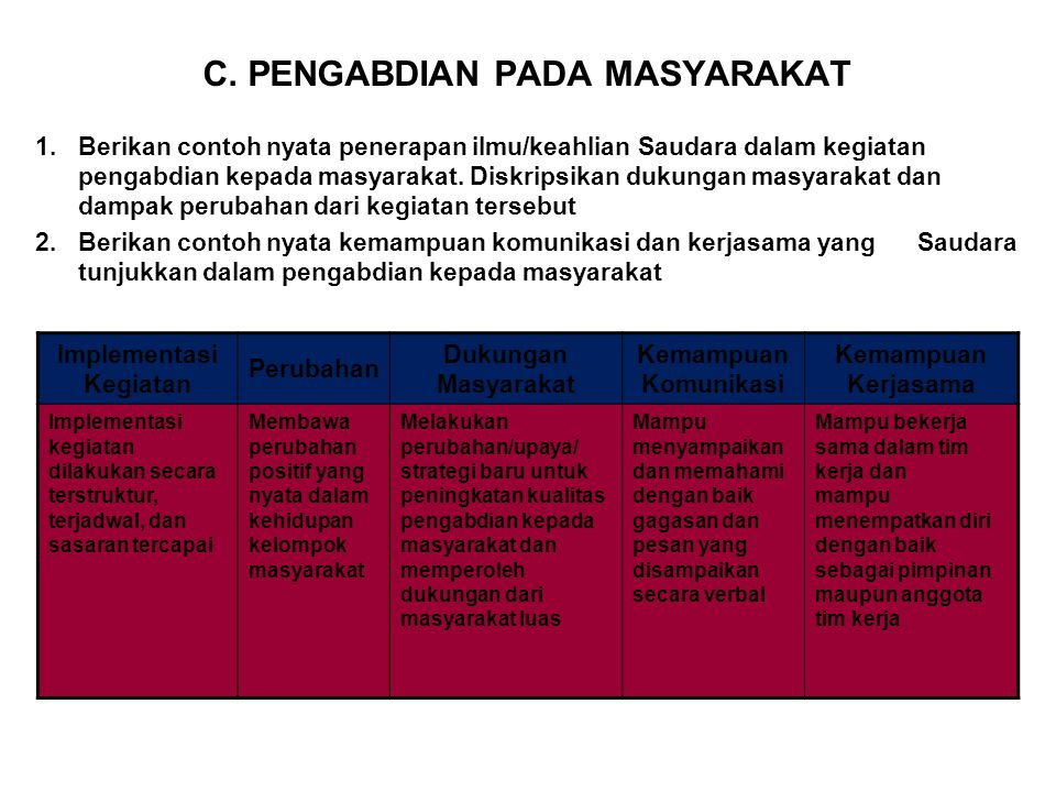 C. PENGABDIAN PADA MASYARAKAT