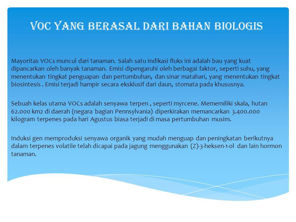 VOC yang Berasal dari Bahan Biologis