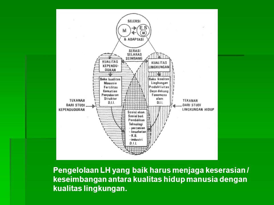Pengelolaan LH yang baik harus menjaga keserasian / keseimbangan antara kualitas hidup manusia dengan kualitas lingkungan.