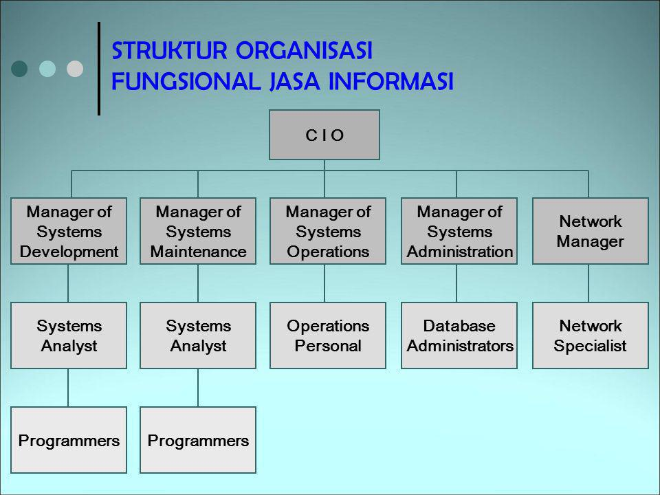 STRUKTUR ORGANISASI FUNGSIONAL JASA INFORMASI