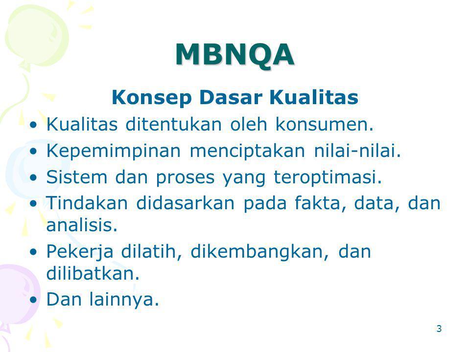 MBNQA Konsep Dasar Kualitas Kualitas ditentukan oleh konsumen.