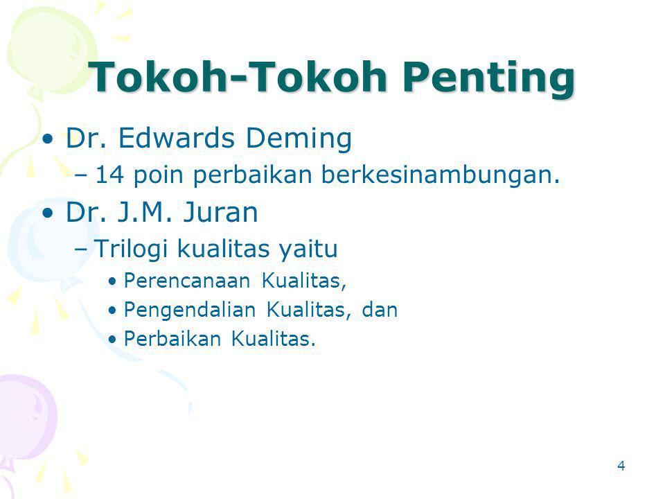Tokoh-Tokoh Penting Dr. Edwards Deming Dr. J.M. Juran