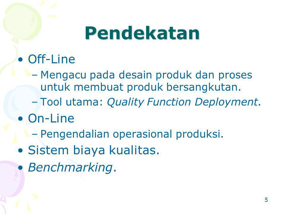 Pendekatan Off-Line On-Line Sistem biaya kualitas. Benchmarking.