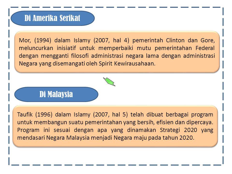 Di Amerika Serikat Di Malaysia