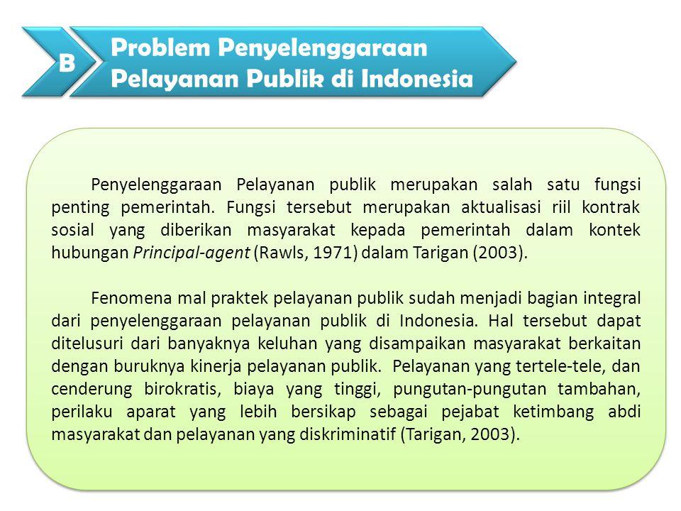 Problem Penyelenggaraan Pelayanan Publik di Indonesia