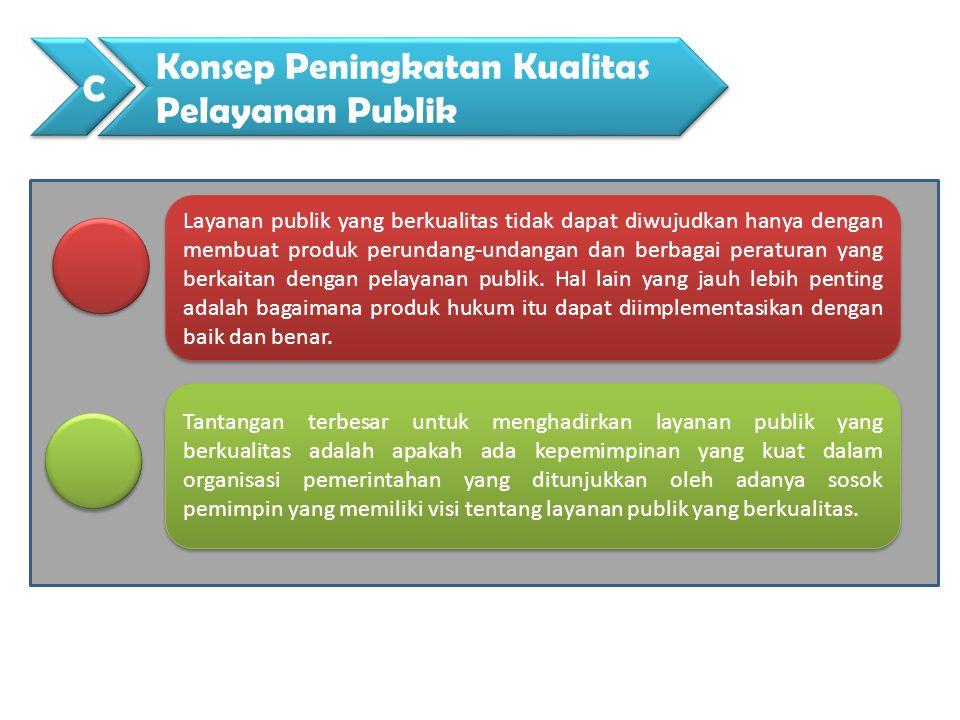 Konsep Peningkatan Kualitas Pelayanan Publik