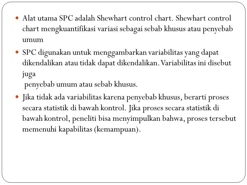 Alat utama SPC adalah Shewhart control chart