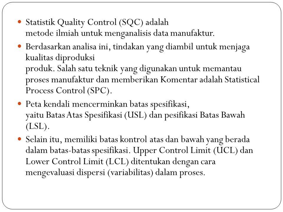Statistik Quality Control (SQC) adalah metode ilmiah untuk menganalisis data manufaktur.