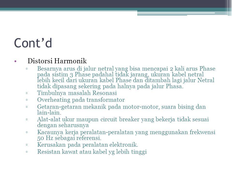 Cont'd Distorsi Harmonik
