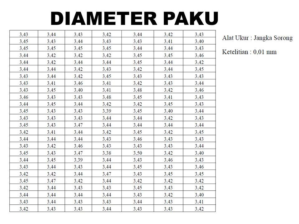 DIAMETER PAKU