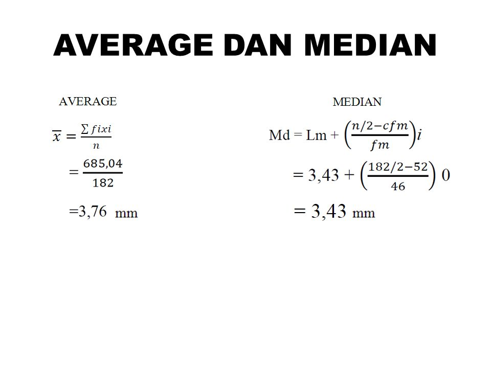 AVERAGE DAN MEDIAN