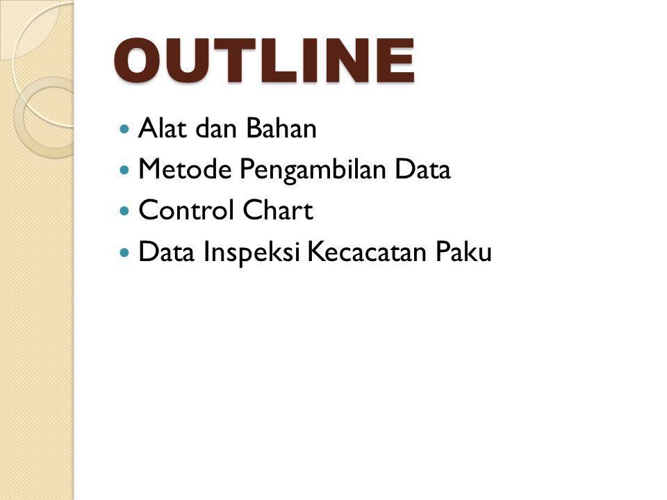 OUTLINE Alat dan Bahan Metode Pengambilan Data Control Chart