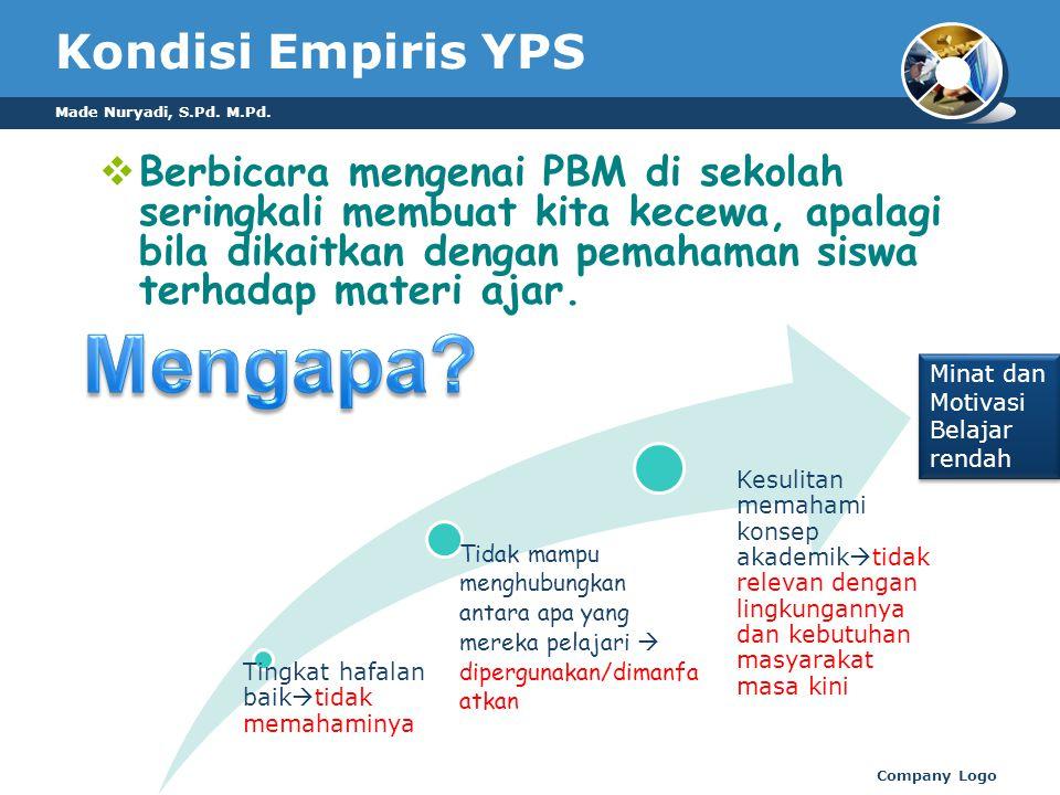 Mengapa Kondisi Empiris YPS