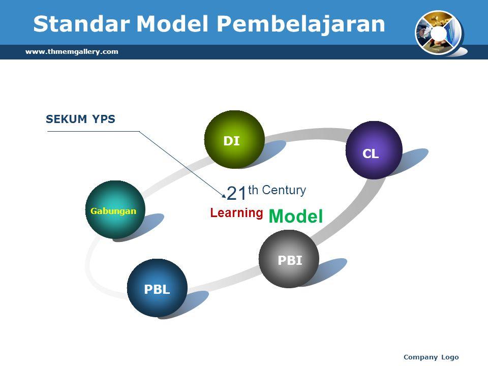 Standar Model Pembelajaran