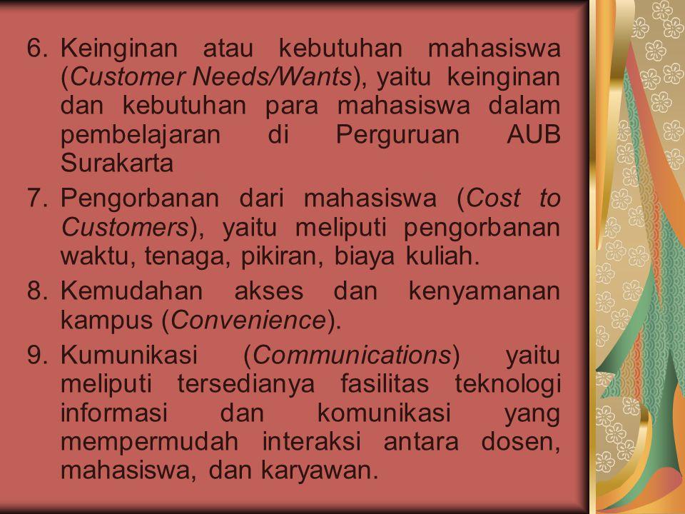 Keinginan atau kebutuhan mahasiswa (Customer Needs/Wants), yaitu keinginan dan kebutuhan para mahasiswa dalam pembelajaran di Perguruan AUB Surakarta